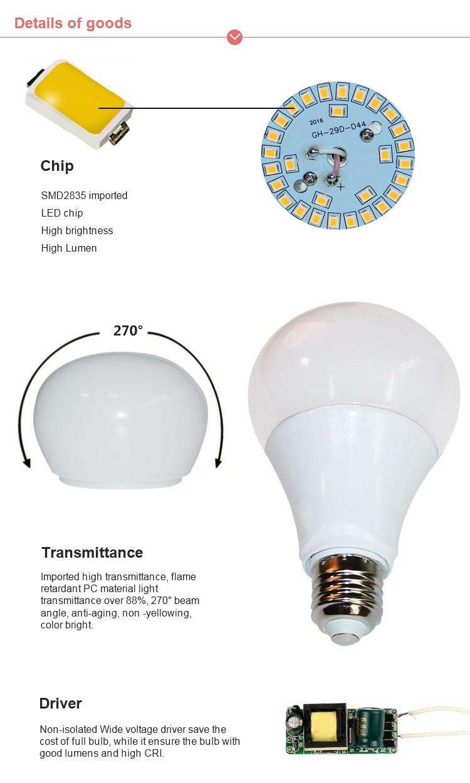 shopping mall lighting 20 watt led bulb daylight buy 20. Black Bedroom Furniture Sets. Home Design Ideas