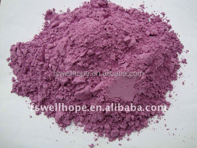 Ceramic Raw Material Jewellery Blue Pigment Leading professional Iron Oxide manufacturer for variety of colors