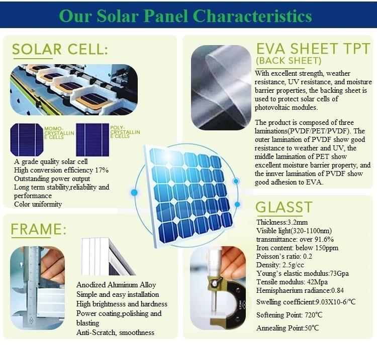 Panel Characteristics.png