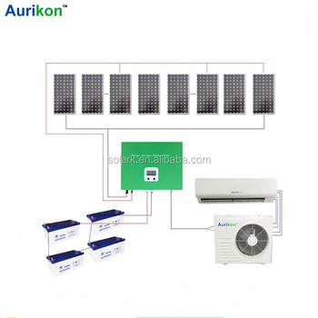 Off Grid Types Of Solar Powered Home Air Conditioners - Buy Solar Air  Conditioner,Solar Powered Home Air Conditioner,Types Of Air Conditioners  Product