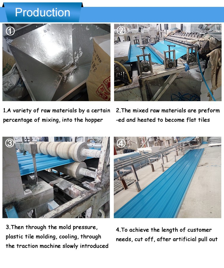 Combination Price Modern Roofing Sheets Material For Roof Covering