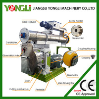 Technical assistance Wide manufacturing range cattle feed pellet machine