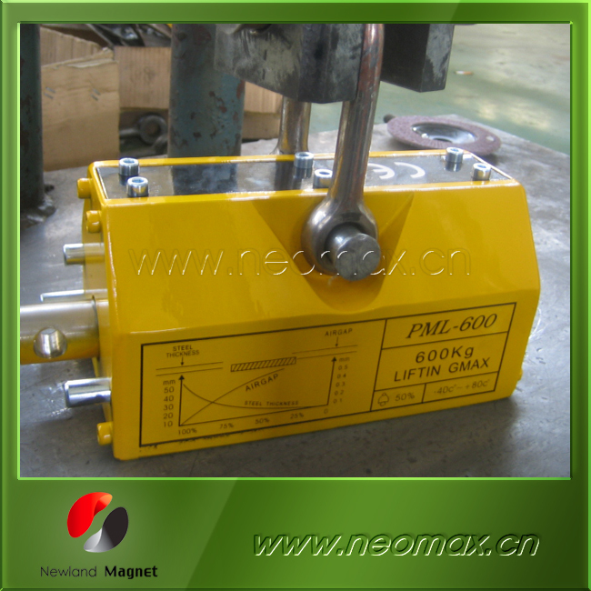 Permanent Magnetic Lifting Device For Construction Industry