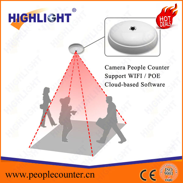 Highlight HPC008 wireless wifi people counter camera sensor counter with video people counting system