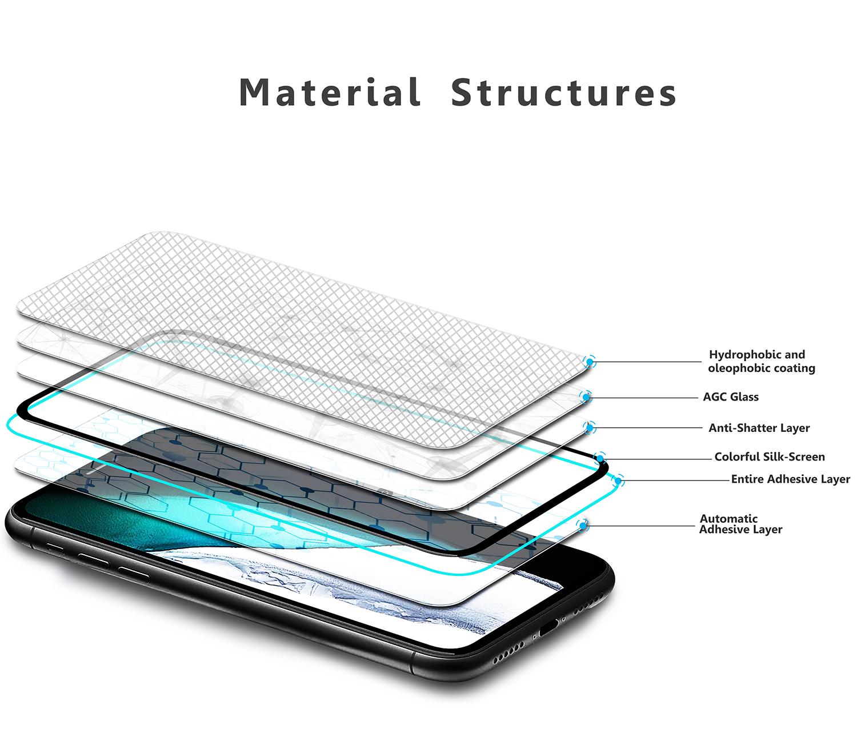 Kết quả hình ảnh cho iPhone 8 plus screen structure