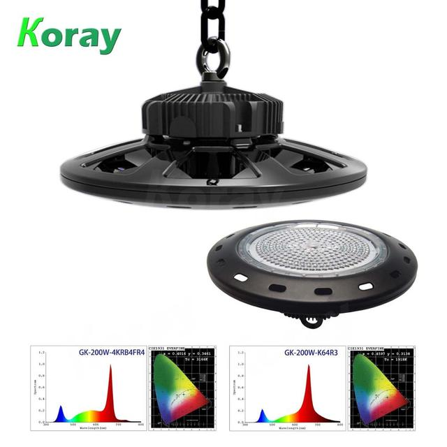 buy cheap china ufo grow led price products find china ufo grow led