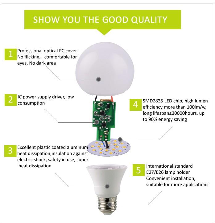 A60 Size Replace 60w Halogen Bulb Led E27 Light Bulb 9w