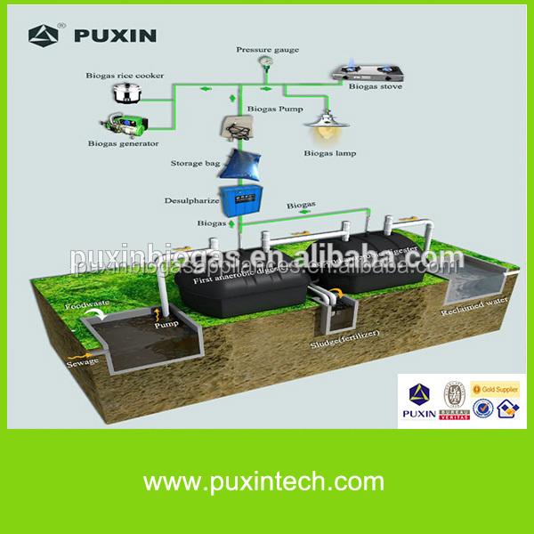 Reinforced Fibre Glass Material Biogas Septic Tank For Organic ...