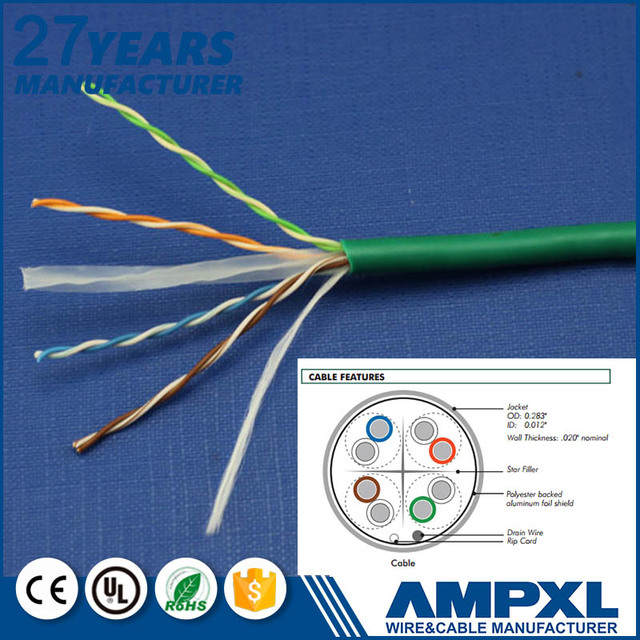 Buy Cheap China network cable wire sheath Products, Find China ...
