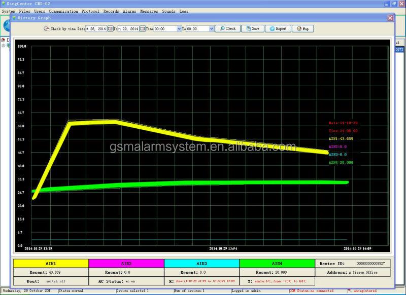 Incubator Monitoring Temperature Data Logger Gsm Gprs S260 ...