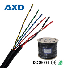AXD UTP/FTP/SFTP 와 cat.<span class=keywords><strong>5e</strong></span> 힘 cable