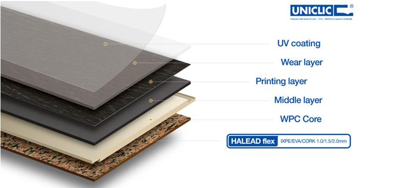 8mm Luxury Indoor Lvt Wpc Vinyl Plank Flooring Buy 8mm