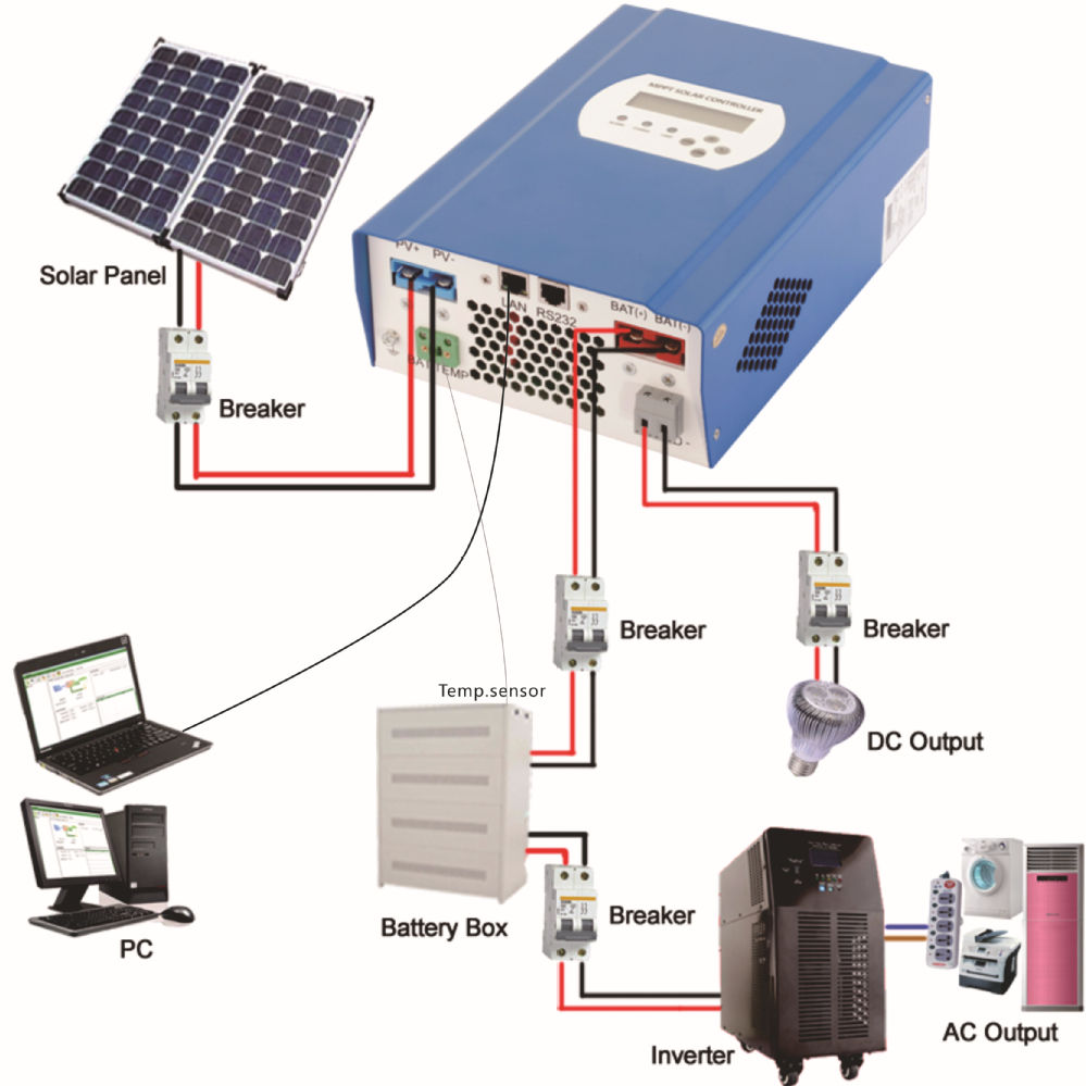 CE RoHS SMART2 MPPT 48V 50A solar charge controller 50A 48V PV regulator MPPT 50A with RS232 Lan DC load Ctrl easy install