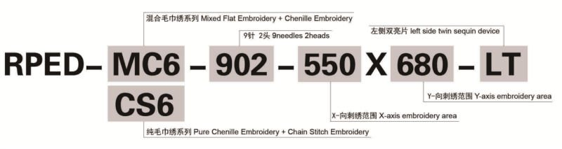 Richpeace Industrial Compterized Mixed Chenille Embroidery Machine