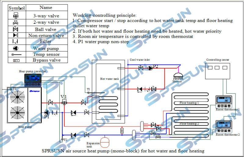 Luftquelle Evi Wärmepumpe Für Warmwasser Und Hausheizung - Buy ...