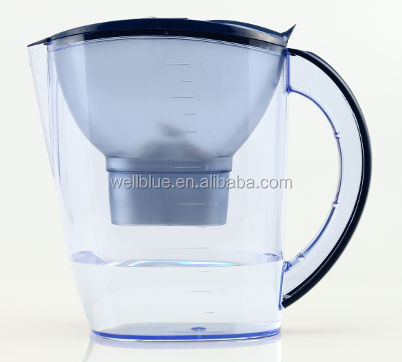 Best price maxtra alkaline water pitcher