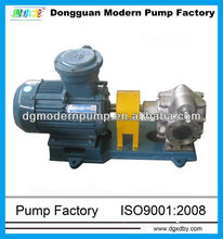 KCB series stainless steel gear oil pump