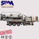 SBM German technical stone production line mobile crushing plant