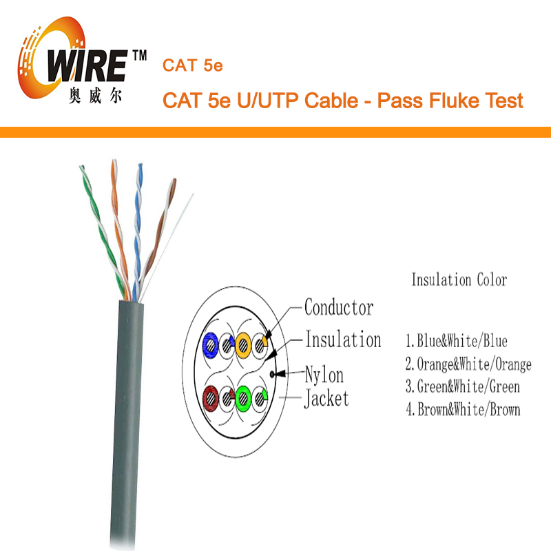 cable matters cat5 ethernet cable 1000 feet wiring diagram vga cable matters cat5 ethernet cable 1000 feet wiring diagram vga cable