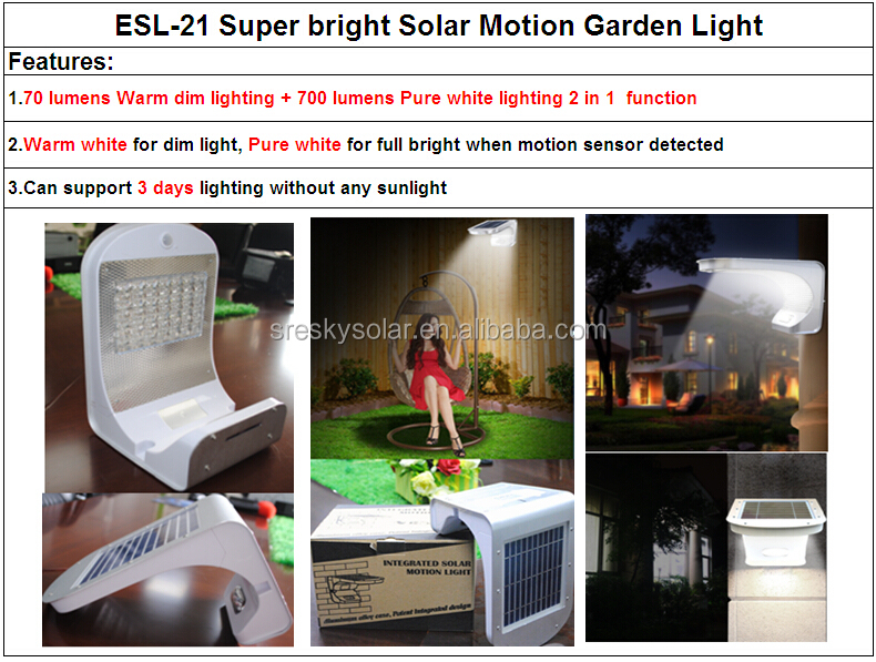 Wall Mounted Wireless Solar Motion Sensor Led Outdoor Security ...