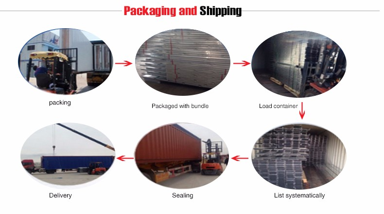 Hot verkoop moderne handig moving geprefabriceerde home staal geprefabriceerde villa buy - Thuis container verkoop ...