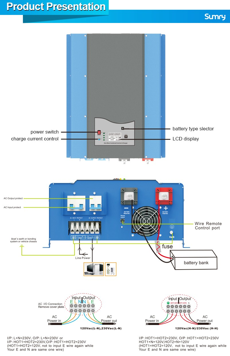 3 Times Peak Power Inverter 10000w 96v Dc Ac Pure Sine Wave To Wiring Diagram Circuit