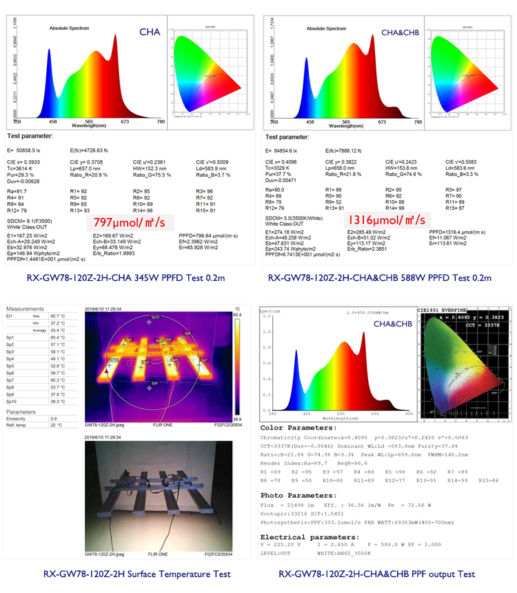 Wasserdicht Rohs kommerziellen led wachsen licht bar hydrokultur cob gesamte spektrum wachsen lampe gartenbau anlage lichter für indoor-anlage