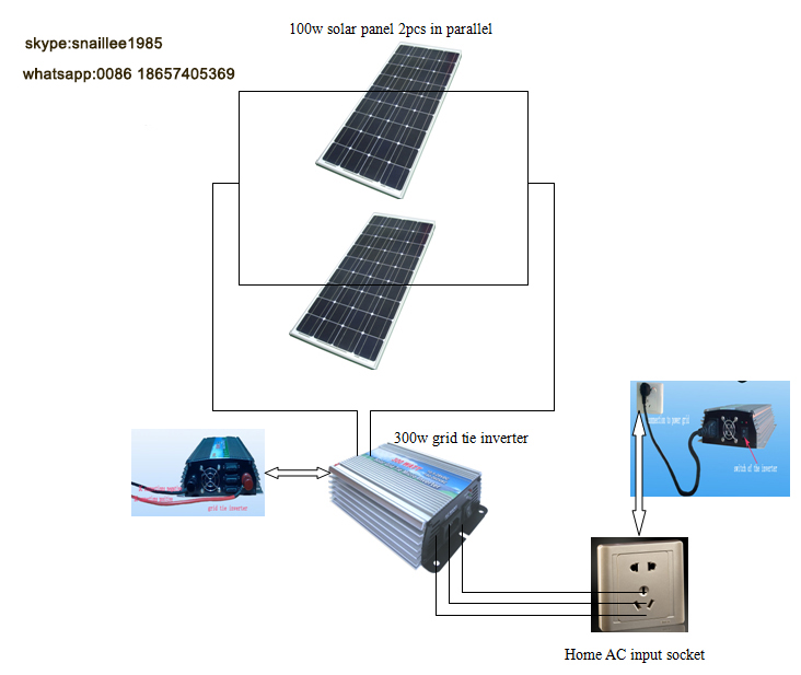 Solar Panel Products Livarno Lux Led