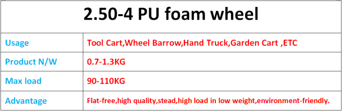 8 inch 2.50-4 PU foam filled tires for domestic industrial
