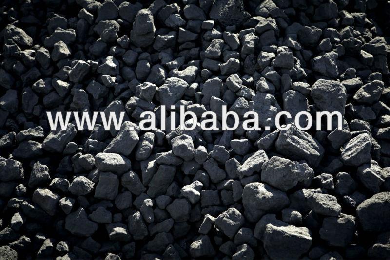 Benefits of anthracite