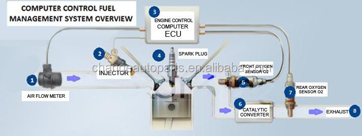 Oxygen Sensor 89467-30010 For Toyota Mark X Grx12* 04-09 3gr 4gr ...