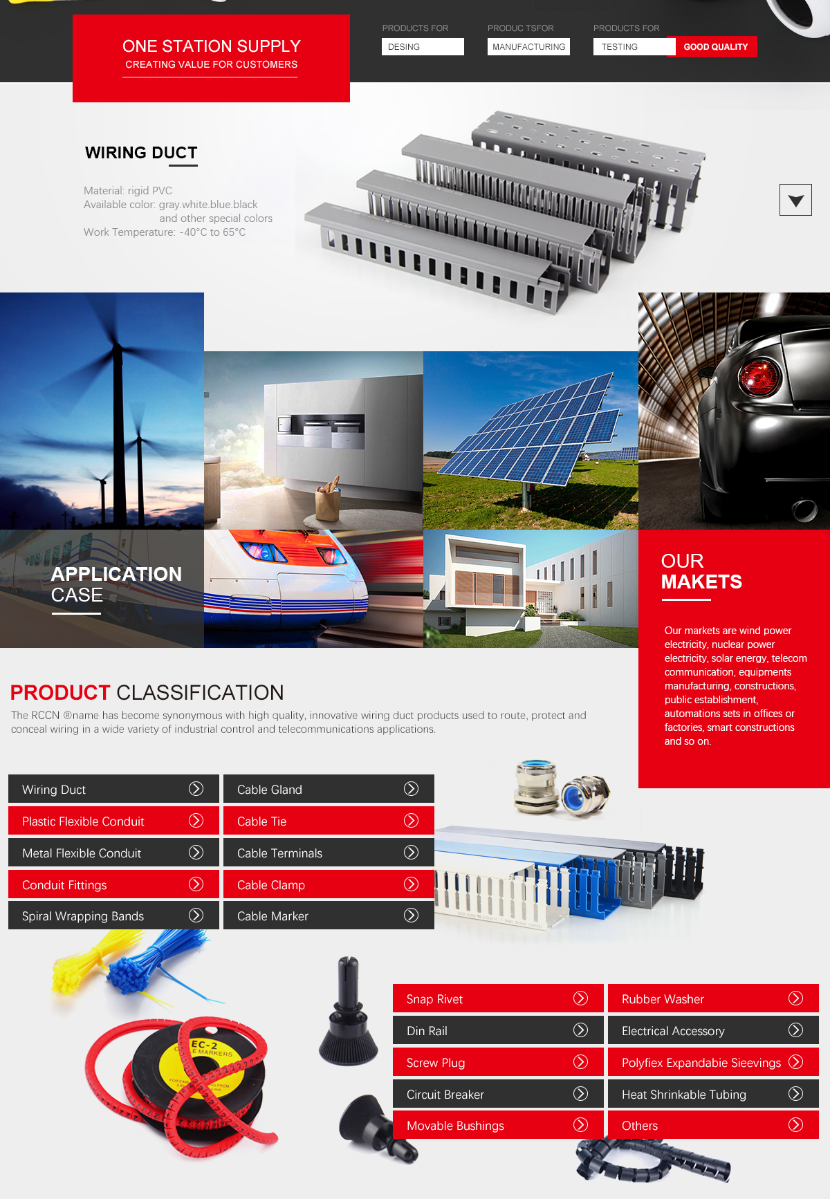 Outstanding Shanghai Richeng Electronics Co Ltd Wiring Duct Wiring Conduit Wiring Digital Resources Indicompassionincorg