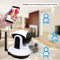wifi gsm dual network security protection products wireless anti theft security alarm syetms for homes/houses
