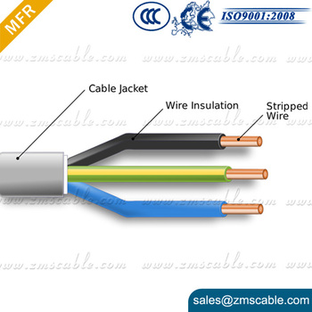 25mm Electric Wire And Cable Bare Copper Ground Wire - Buy 25mm ...