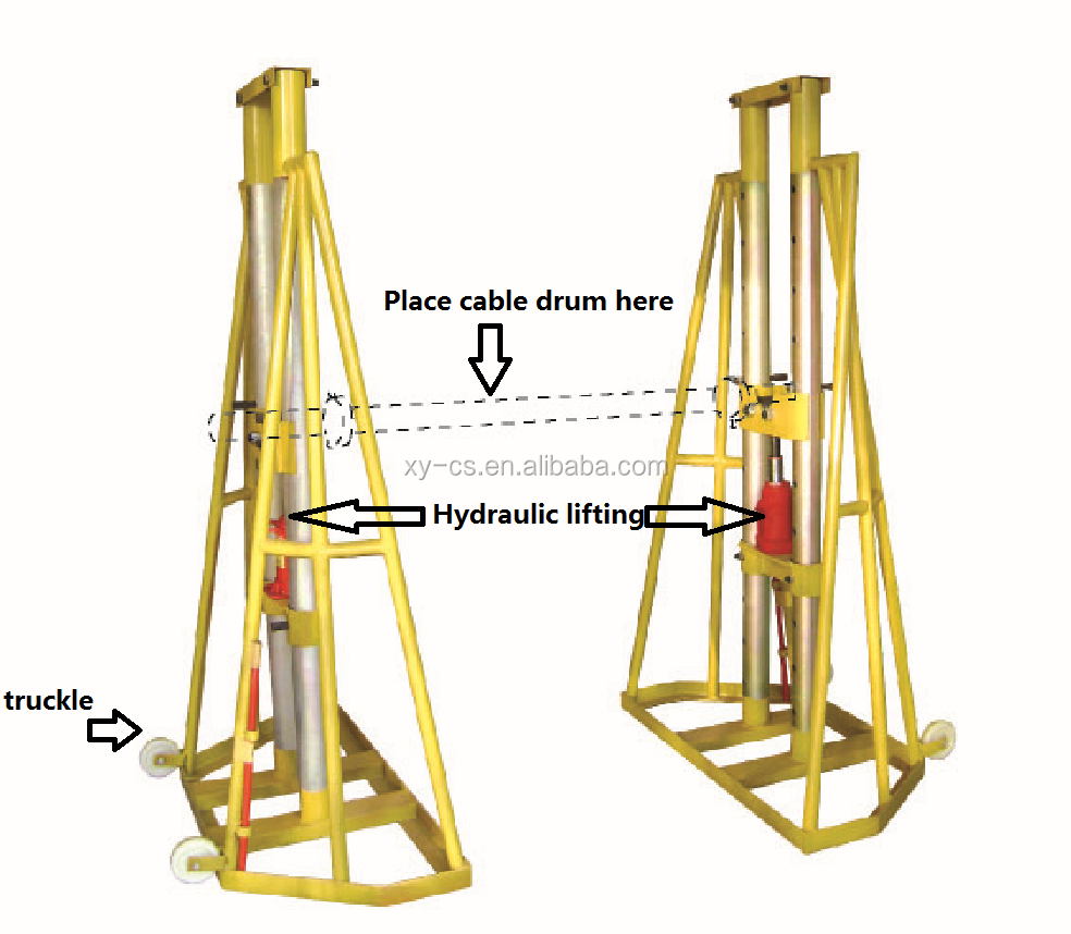 10 Ton Hydraulic Cable Drum Jacks Cable Jack Stand - Buy Cable Jack ...