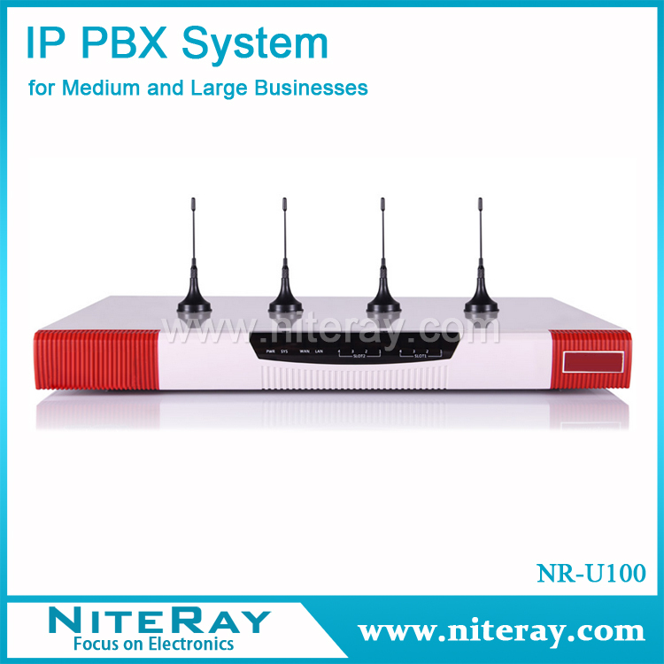 Ip phone voip gateway router ip pbx server software