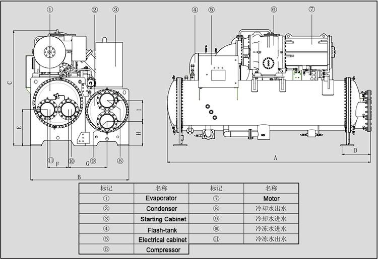 HTB1S0D9NVXXXXcTXXXXq6xXFXXXL magnetic suspension oil free multistage centrifugal chiller buy
