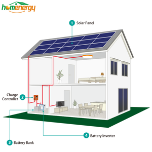 MPPT Controller Solar Panel System Home 5KW Off Grid Solar Kit 5000W Sun Power System
