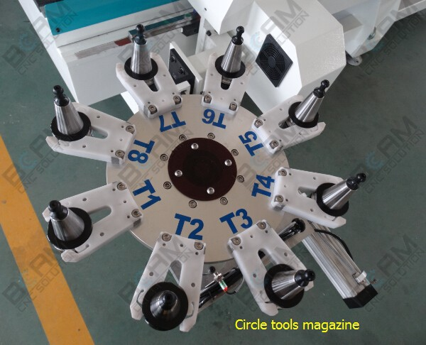 5 axis cnc router servo motor bcm1325d cnc machine price for Servo motor position control system