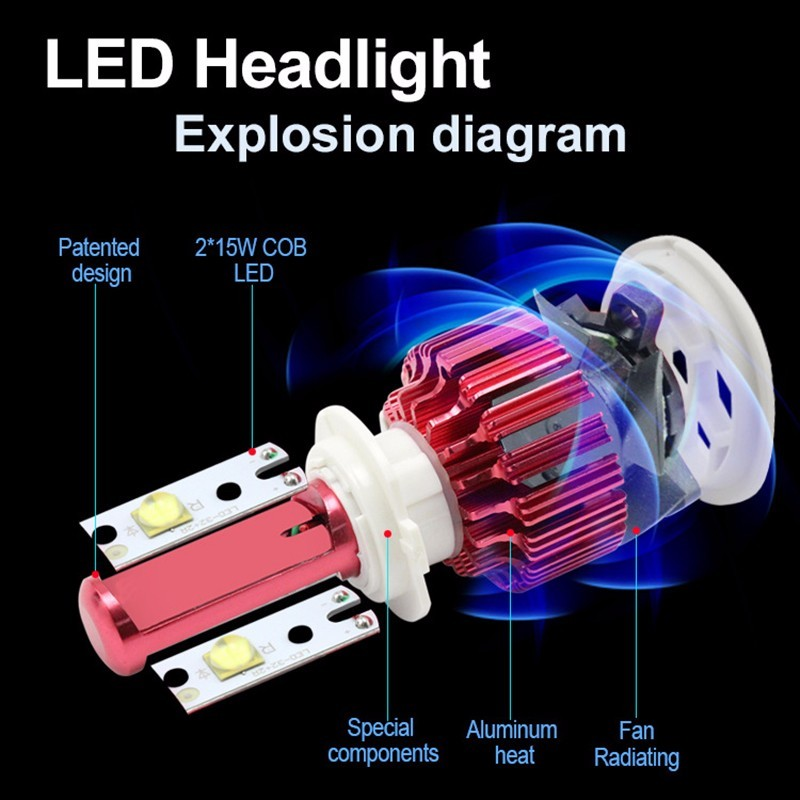 40w 4800lm turbo h7 led bulb with three color housing, LED V16 h7 h4 h11 9005 led headlight turbo