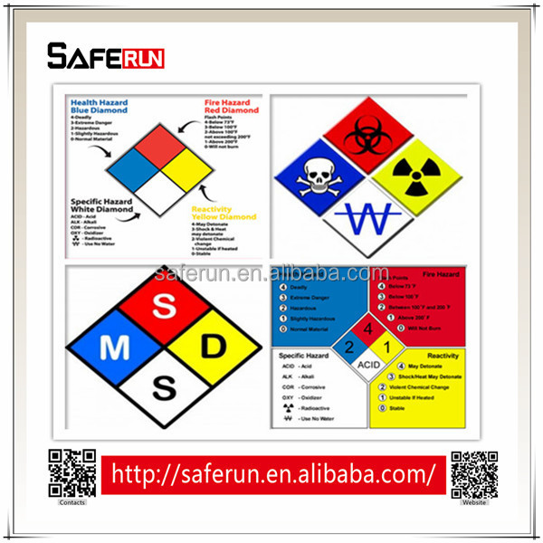 Chemical Hazmat Pe Material Bilingual White Msds Binder