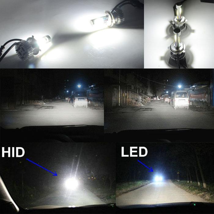 Lw 50% Off Led Head Lights Motorcycle Head Lights Motorcycle Led ...