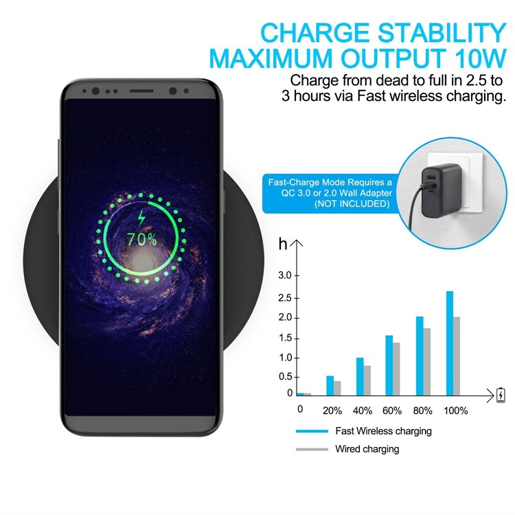 10w Fast Wireless Charger Smart Cool Chargeable Small Wireless Charger