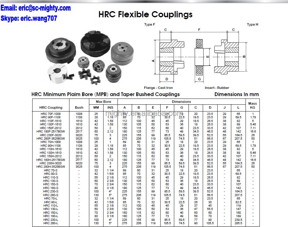 flexible hrc coupling rubber