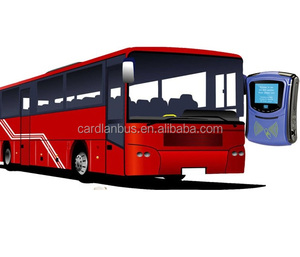 City Bus AFC System/Ticketing/Smart Card Reader Support 13.56Mhz RFID Card with GPS For Transport Payment