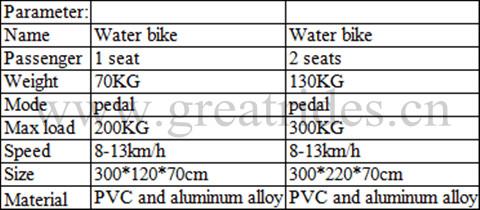 Preço de fábrica passeio de parque aquático jogo da família passeios de bicicleta inflável da bicicleta da água para venda