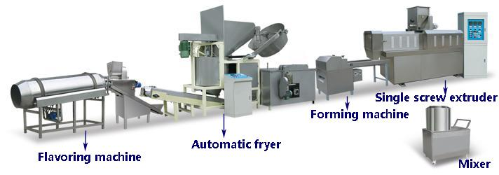 industries Crispy Snack Production Line