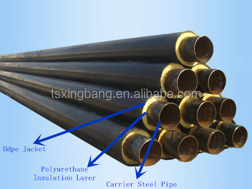 building material pur foam filled hdpe material outer sleeve composite pipe underground used pre-insulated pipes and fittings