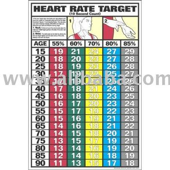 Ten Second Heart Rate Chart 24 X 36 Paper Poster Buy Workout