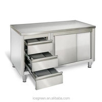 Stainless Steel Work Table with Cabinet and Drawers
